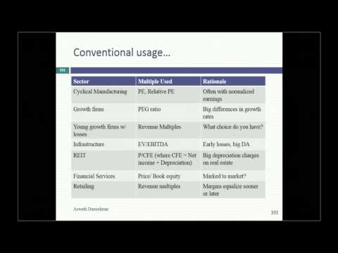Session 19: Choosing the right multiple, asset based valuation