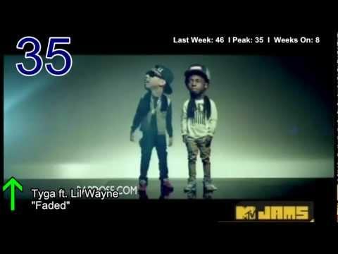 Billboard R&BHip Hop Top 504212012