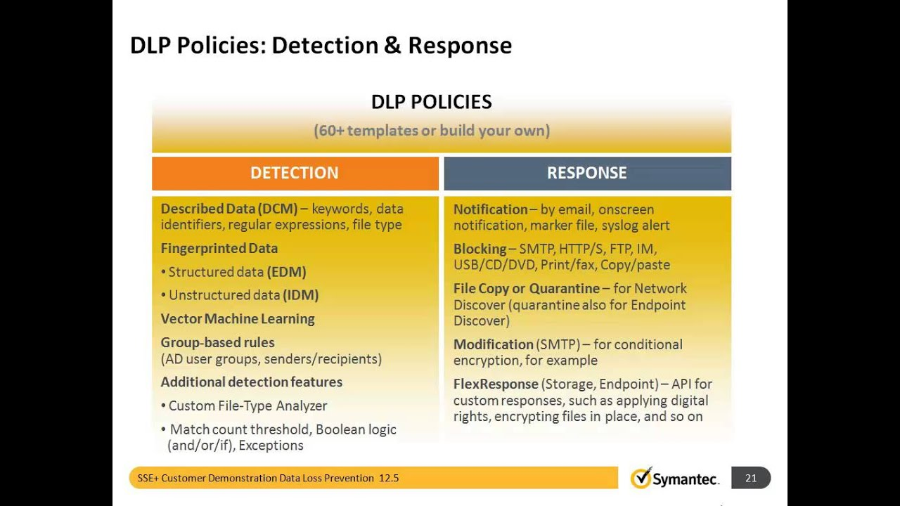 symantec ppt download symc dlp demo full 12 5 youtube