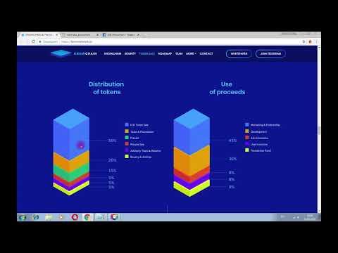 KNOWCHAIN - двухслойная блокчейн платформа, обеспечивает приложения и транзакции реального мира