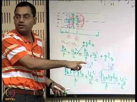Mod-01 Lec-30 Some Exact Solutions of Navier Stokes Equation