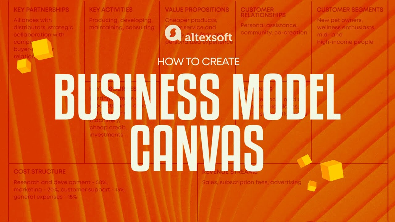 Business Model Canvas For Software Company Or Tech Startup Altexsoft