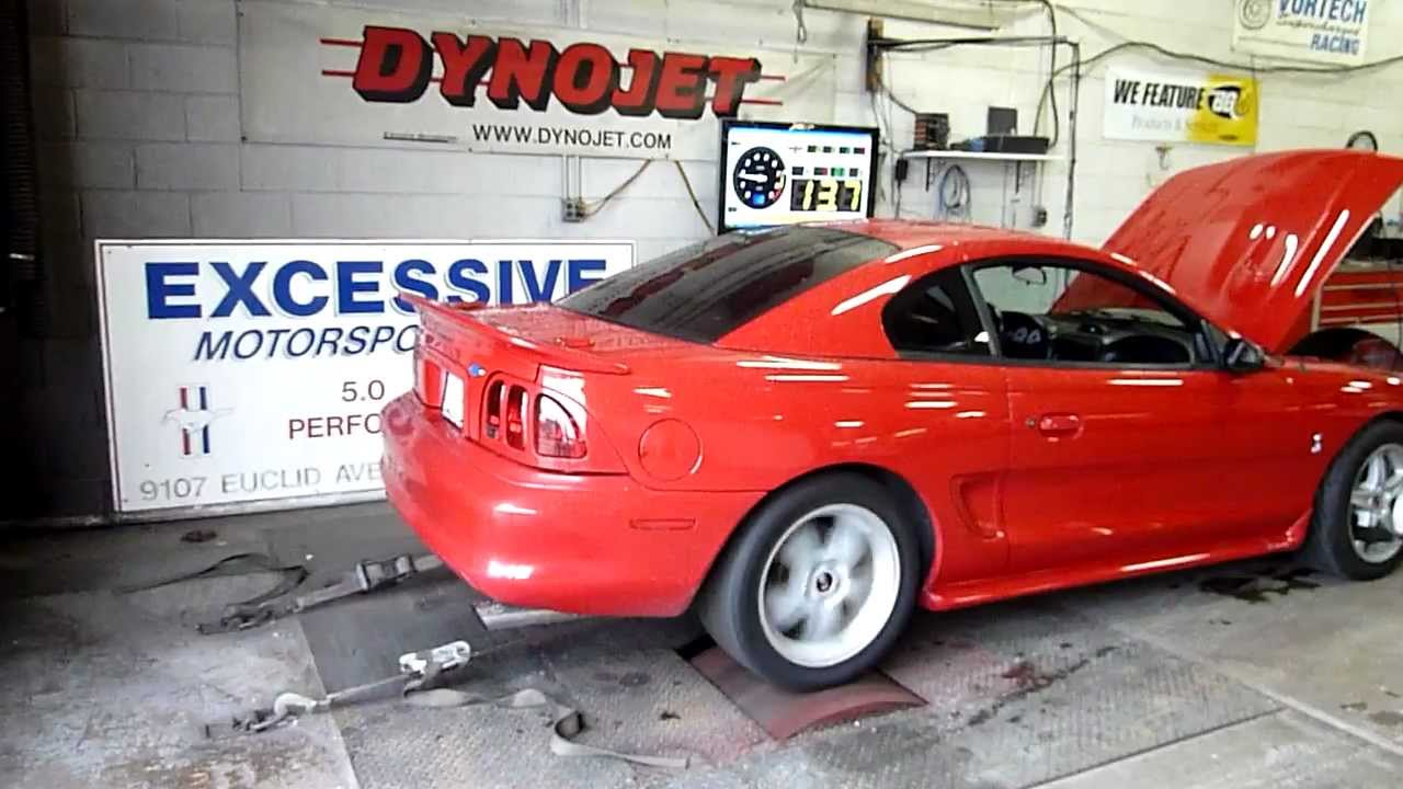 Swap Crate Coyote Ford Racing Dyno Of