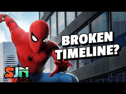 How Spider-Man Breaks MCU Timeline!