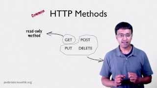 REST Web Services 06 - Method Idempotence