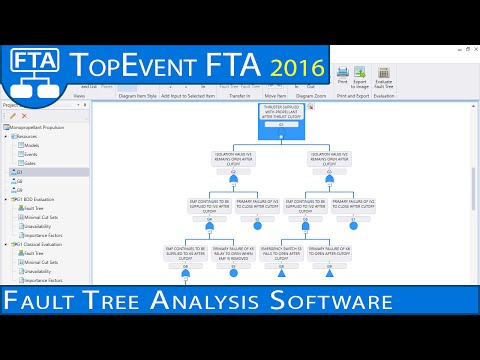 TopEvent FTA Professional  2016 - Fault Tree Analysis Software