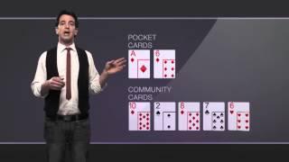 Il bluff   La Scuola di Poker by GDpoker - Lezione 7