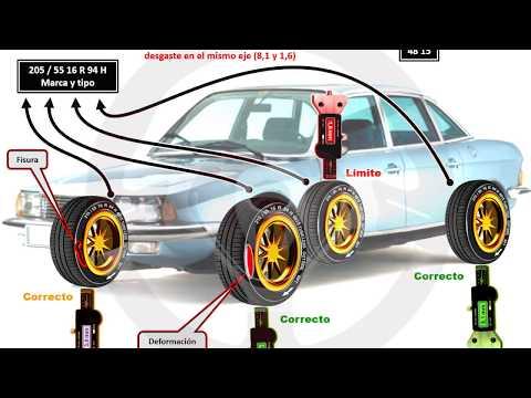INTRODUCCIÓN A LA TECNOLOGÍA DEL AUTOMÓVIL - Módulo 15 (7/17)