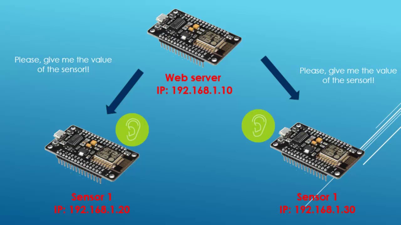Nodemcu Esp8266 Tutorial 32 Monitor A Sensors Network Youtube Arduino Projects Wireless Web Server Electronics For You