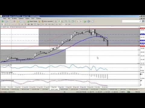 Среднесрочный анализ валютных курсов на Форекс от 15.10.2014