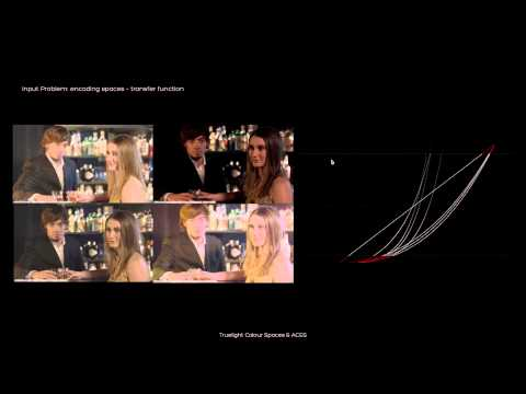 Part 1  Effective Colour Management from Production to Distribution HD