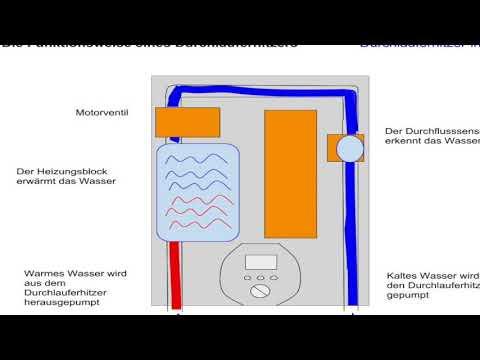 ☛ Wie funktioniert ein Durchlauferhitzer? ✅- Durchlauferhitzer-info.de
