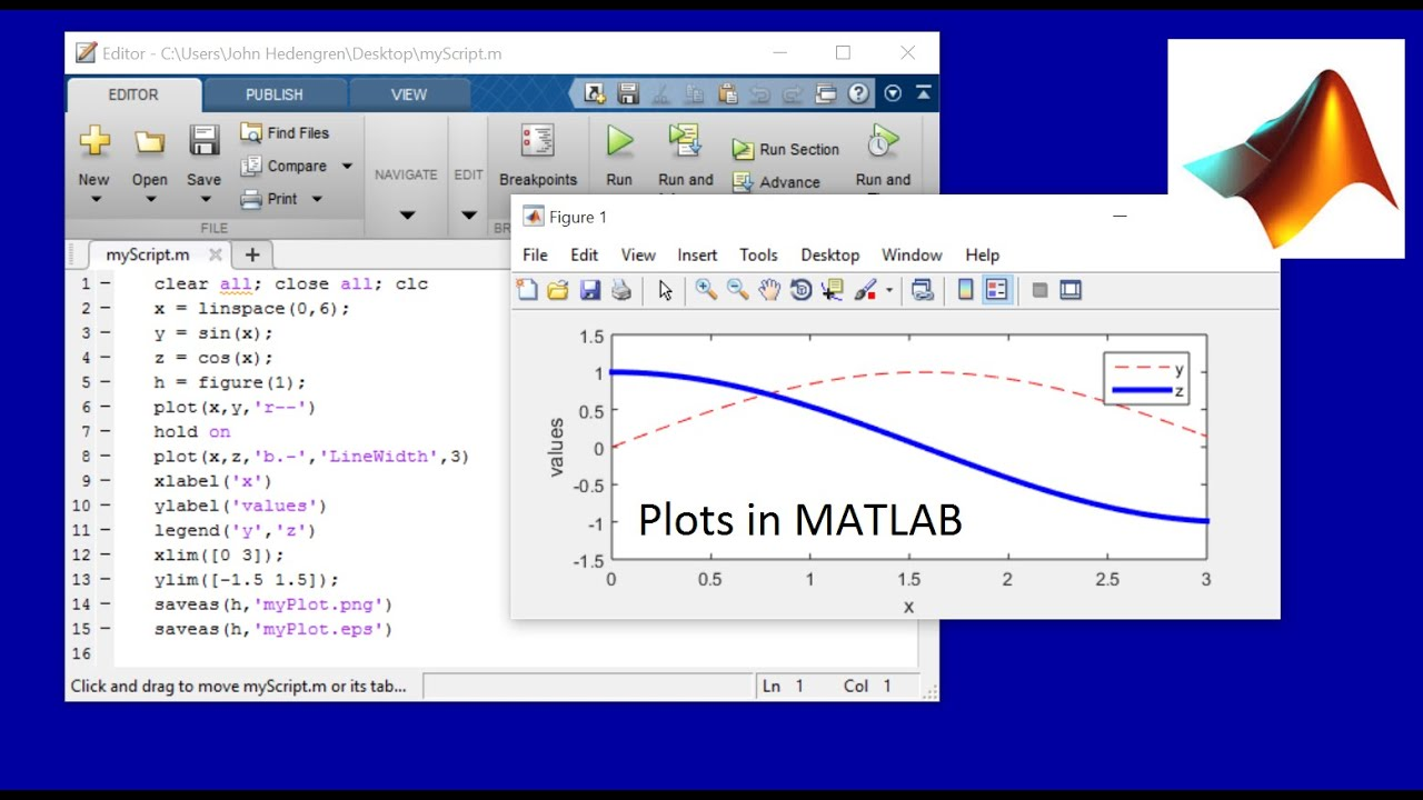 Generate high quality plots with MATLAB