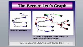 The Semantic Web - An Overview