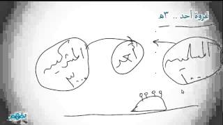 غزوات الرسول - تاريخ - للصف الثاني الإعدادي - ترم أول - موقع نفهم - موقع نفهم