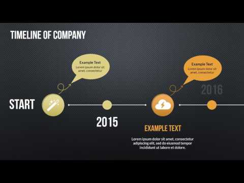 Timeline Maker PowerPoint charts