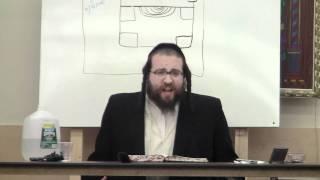 "Rabbi Yoel Roth Shlit""a  - Shiurim #2 - הרה""ג ר' יואל ראטה שליט""א"