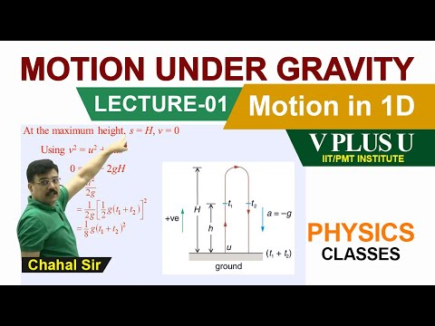 Motion under gravity part 1 ( By Ramesh chahal)