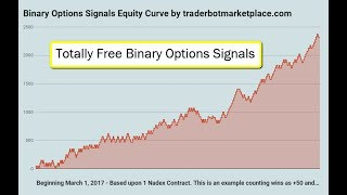 Totally Free Binary Option Signals - No email required