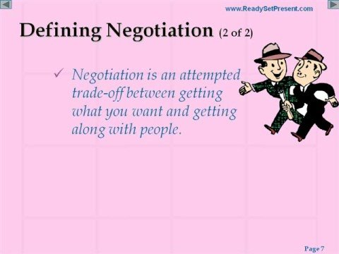 Negotiation PowerPoint Content