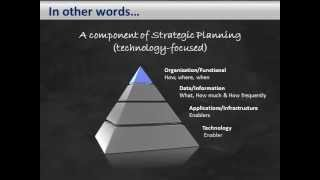 An introduction to the concepts of Enterprise Architecture