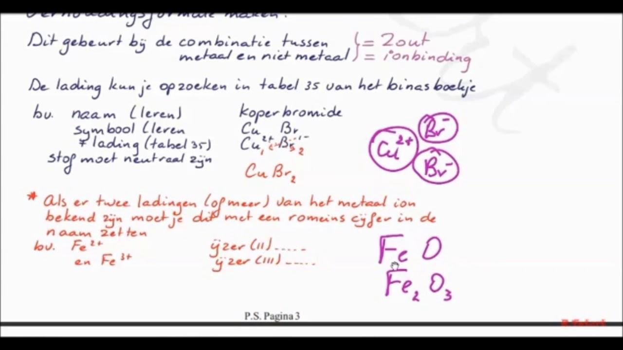 H1.4 uitleg ionbinding en verhoudingsformules zouten