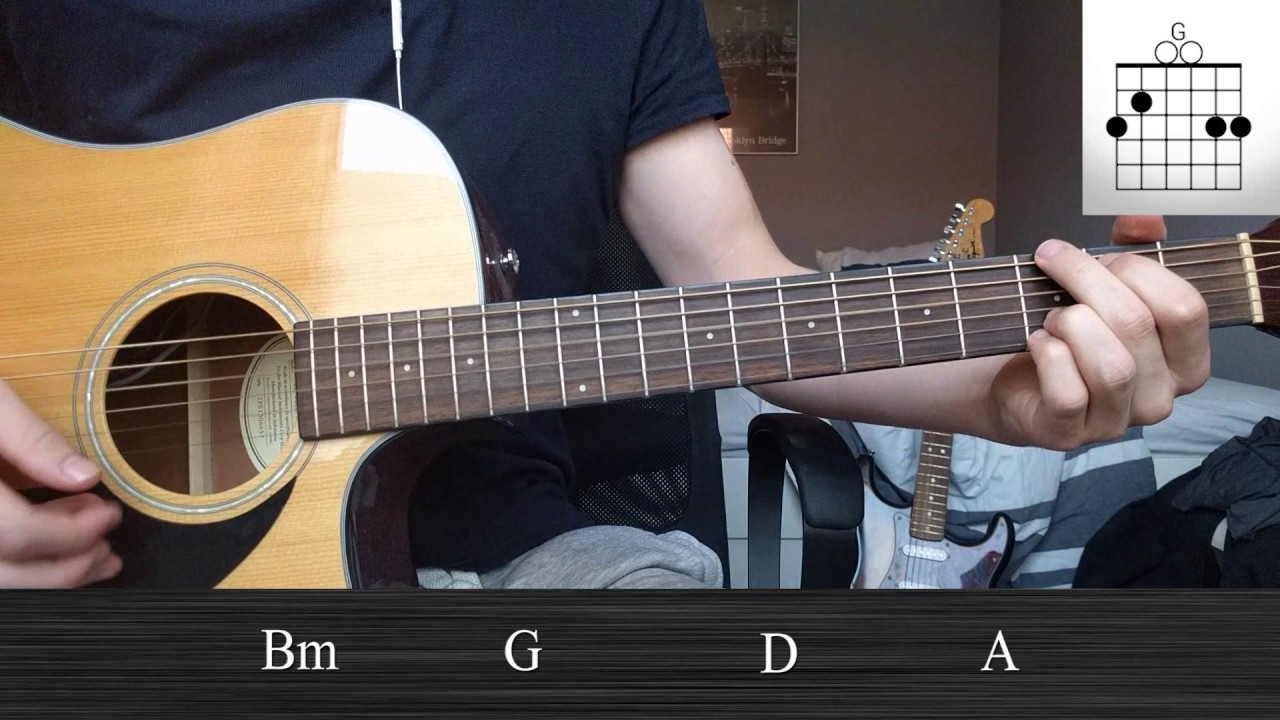 how to play despacito on guitar