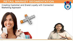 RETAIL MARKET SEGMENTATION