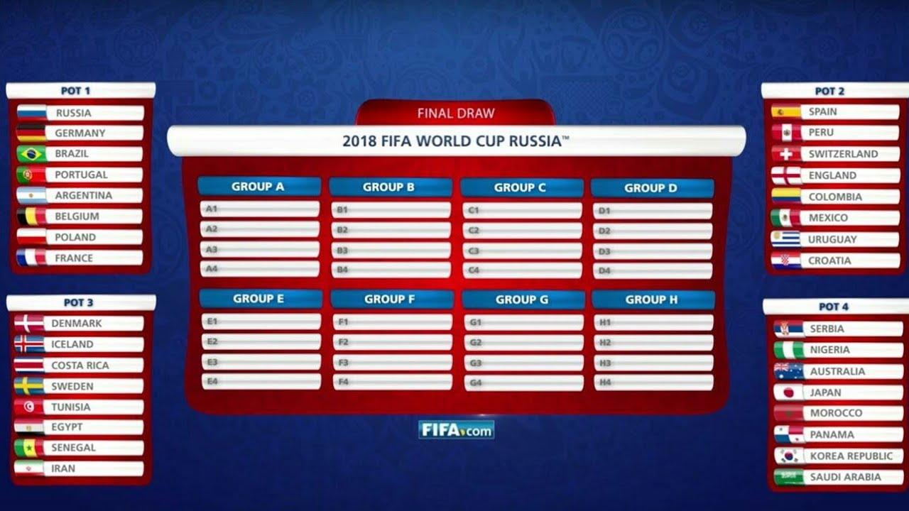 World Cup 2018 Grup