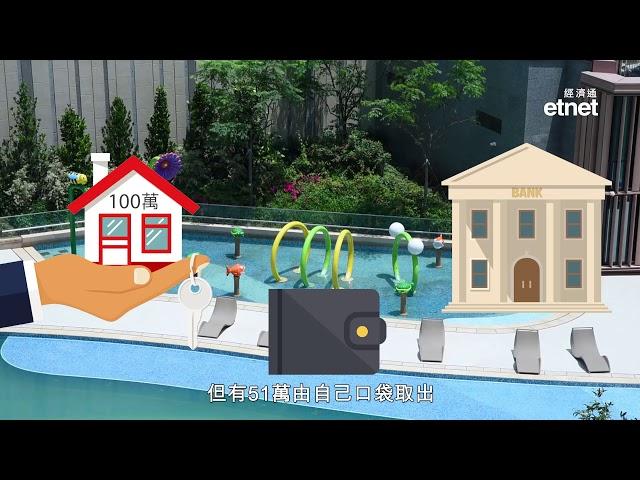 【息魔來襲】香港逐步進入加息周期 港人供樓頂得住?