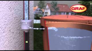 Фильтр - отделитель листвы от дождевых вод(Принцип работы фильтра - отделителя листвы при заполнении дождевой водой садовых емкостей Graf Покупаем..., 2014-08-14T12:02:28.000Z)