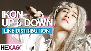 iKON - Up and Down Line Distribution (Color Coded) Idol Cover Project