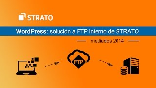 WordPress: solución a FTP interno de STRATO - 2014
