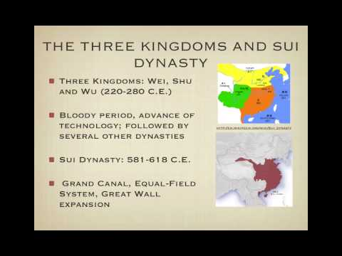 Introduction to China's Dynasties