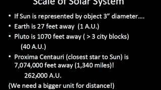 Astronomical Unit, Light Year and Distance Scales