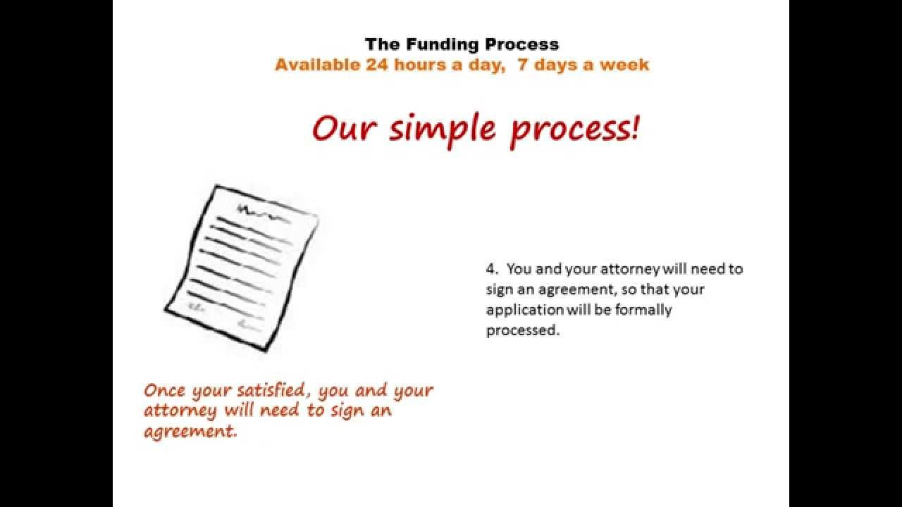Payday loans redondo beach ca picture 9