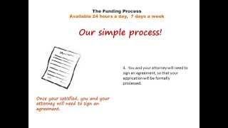 Legal Settlement Funding Process - Lawsuit Loans, Lawsuit Cash Advances