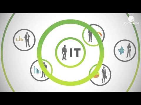 Qlik Sense Advanatages - Business Intelligence