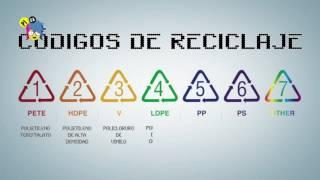 EL CÓDIGO DE PLÁSTICO
