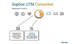 Sophos UTM Connected What 39 s new in UTM 9 1