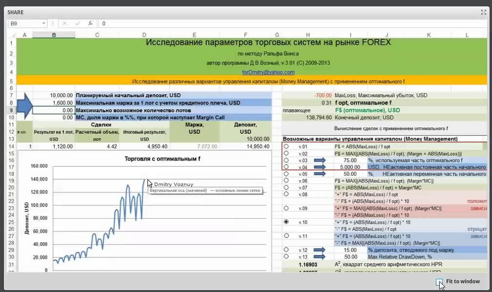 Форекс оптимизация торговой системы партнерки форекс