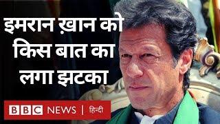 Imran Khan को नहीं मिले Oil Reserves (BBC Hindi)