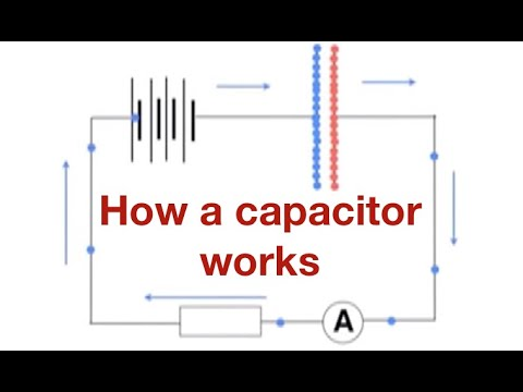 Working of a Capacitor-Definition,Basic Capacitor Circuits,Advantages
