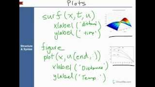 Ch.18 How to Use Matlab