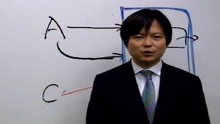 早稲田大学法学研究科「法学研究科の授業とは 」