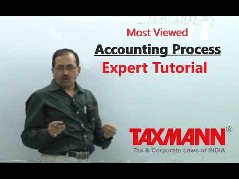 Basics of accounting process