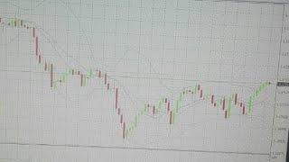 Live Trading Forex En Ligne