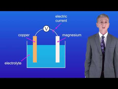 GCSE Chemistry (9-1) Cells and Batteries