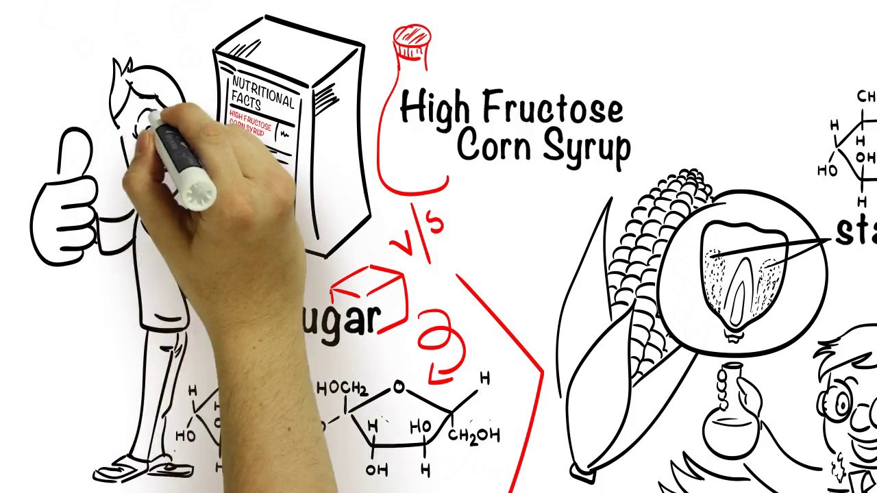 how to make sugar syrup youtube