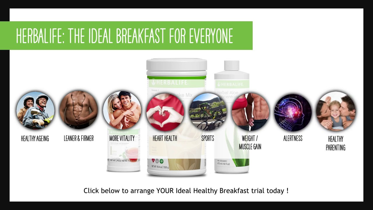 Ideal Healthy Breakfast - New Fitter You presentation
